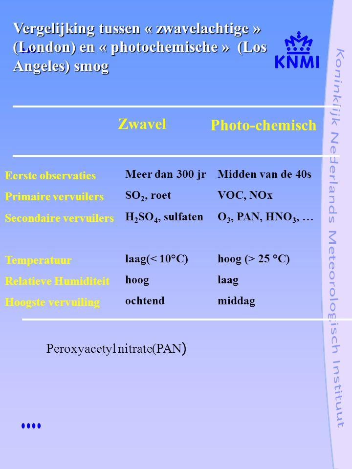 Vergelijking tussen « zwavelachtige » (London) en « photochemische » (Los Angeles) smog