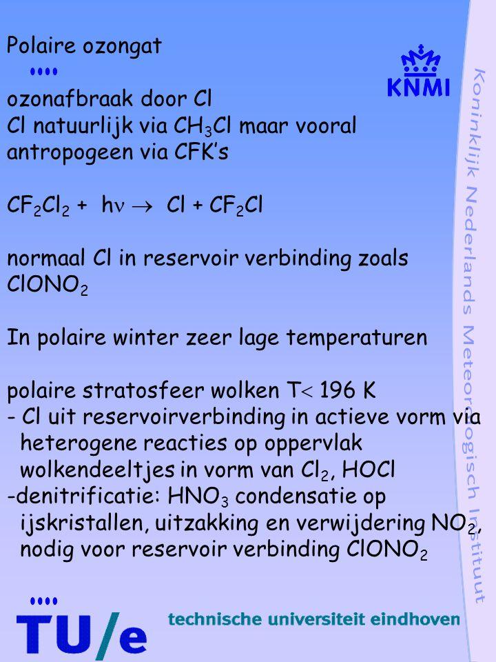 Polaire ozongat ozonafbraak door Cl. Cl natuurlijk via CH3Cl maar vooral antropogeen via CFK's. CF2Cl2 + h  Cl + CF2Cl.