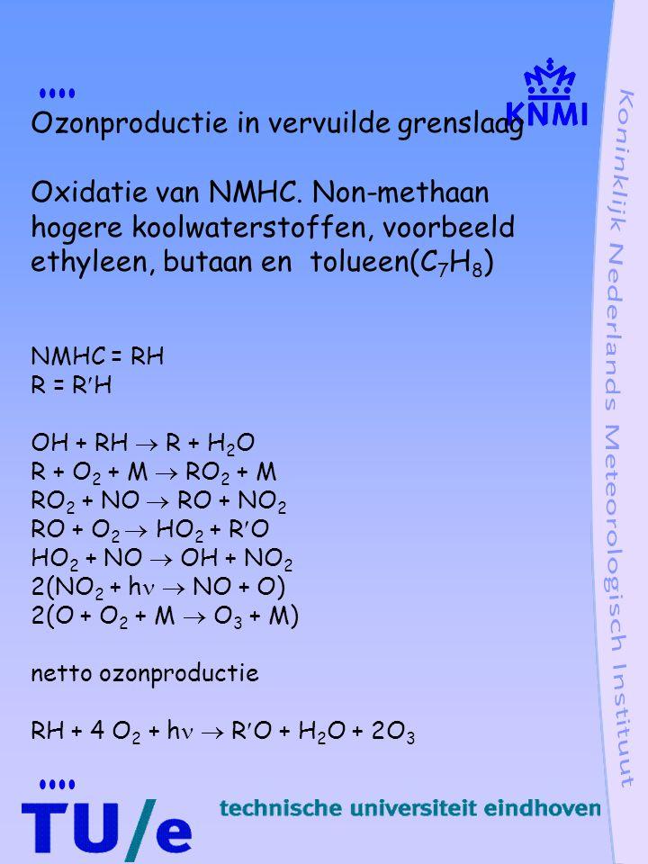 Ozonproductie in vervuilde grenslaag