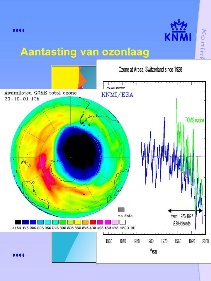 Aantasting van ozonlaag