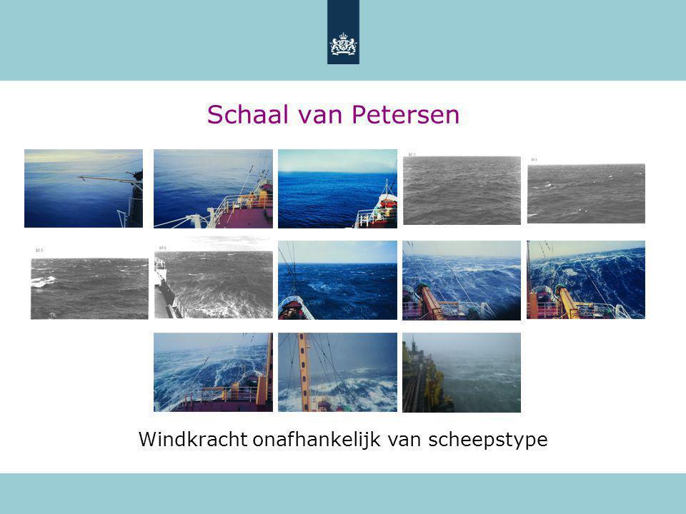 Windkracht onafhankelijk van scheepstype