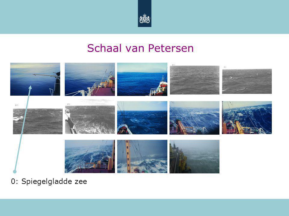 Schaal van Petersen 0: Spiegelgladde zee