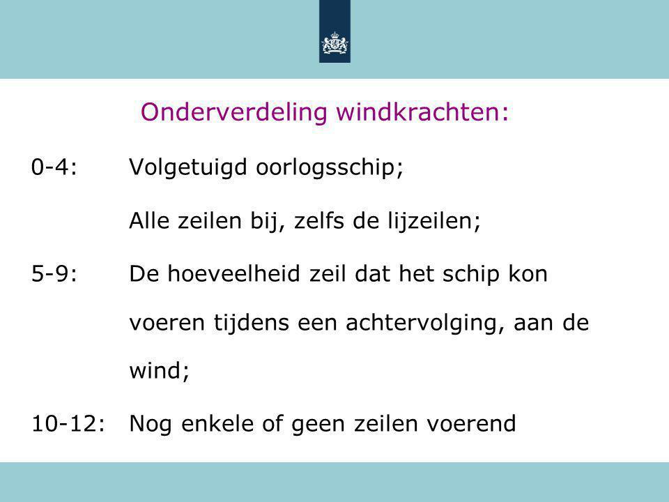 Onderverdeling windkrachten: