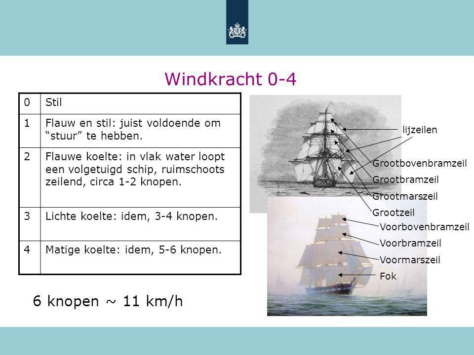 Windkracht 0-4 6 knopen ~ 11 km/h Stil 1