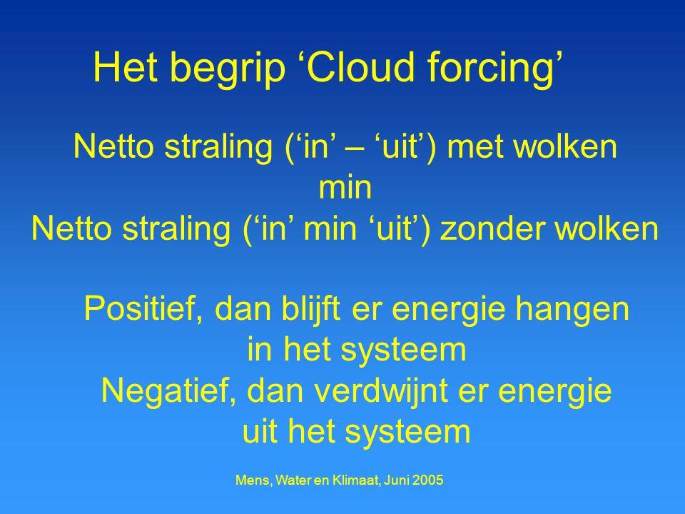 Het begrip 'Cloud forcing'