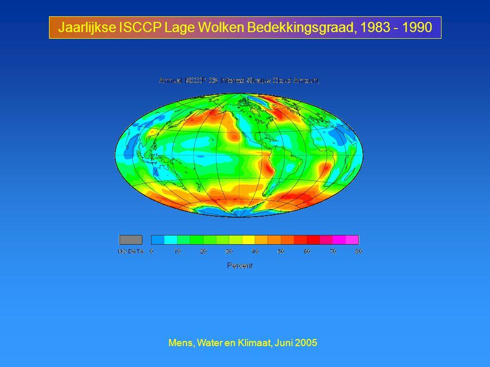 Jaarlijkse ISCCP Lage Wolken Bedekkingsgraad, 1983 - 1990