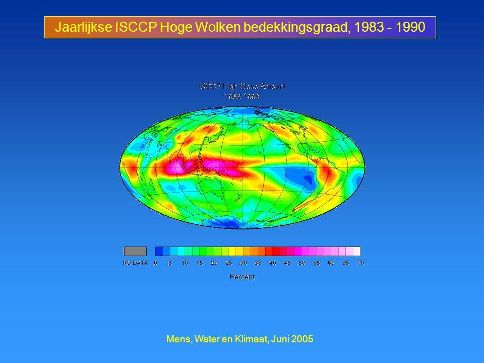 Jaarlijkse ISCCP Hoge Wolken bedekkingsgraad, 1983 - 1990