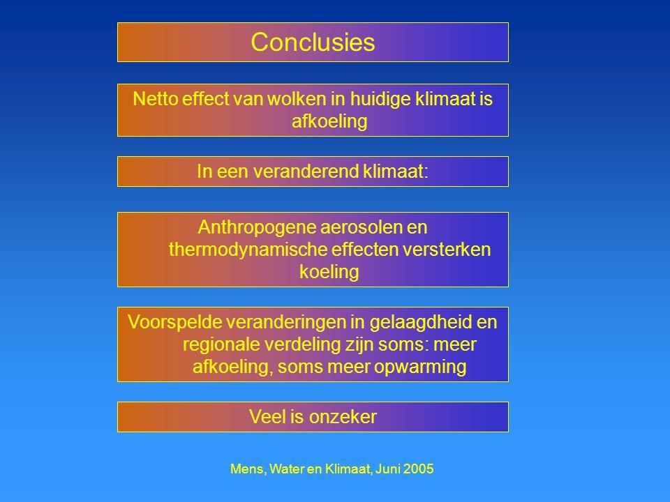 Conclusies Netto effect van wolken in huidige klimaat is afkoeling