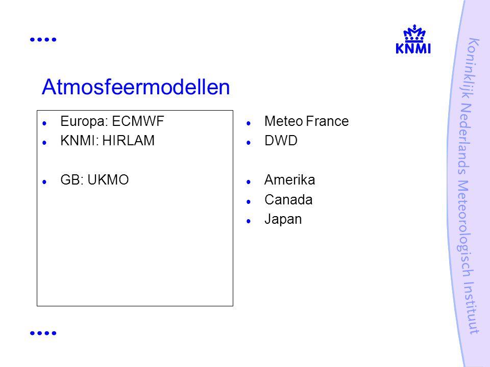 Atmosfeermodellen Europa: ECMWF KNMI: HIRLAM GB: UKMO Meteo France DWD