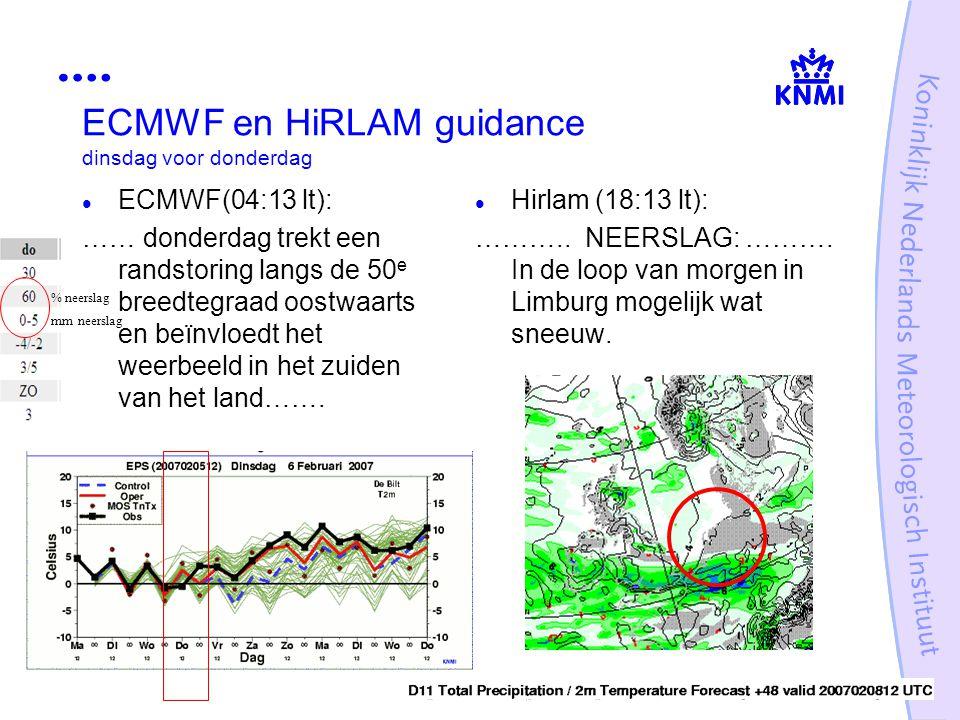 ECMWF en HiRLAM guidance dinsdag voor donderdag