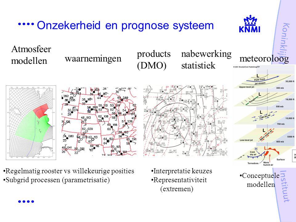 Onzekerheid en prognose systeem