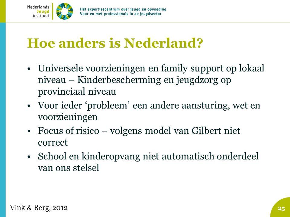 Hoe anders is Nederland