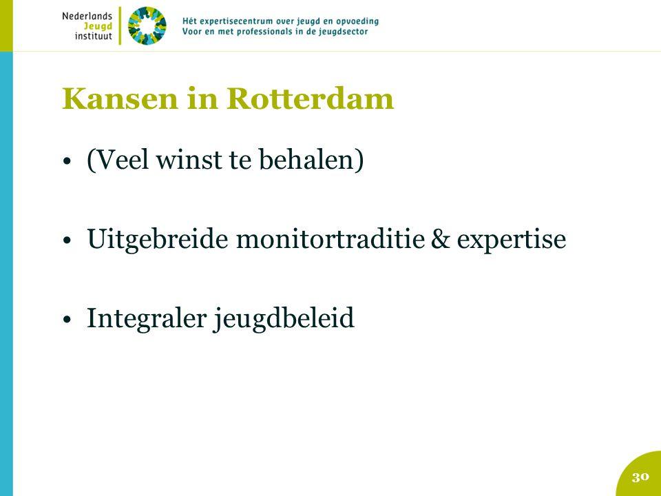 Kansen in Rotterdam (Veel winst te behalen)