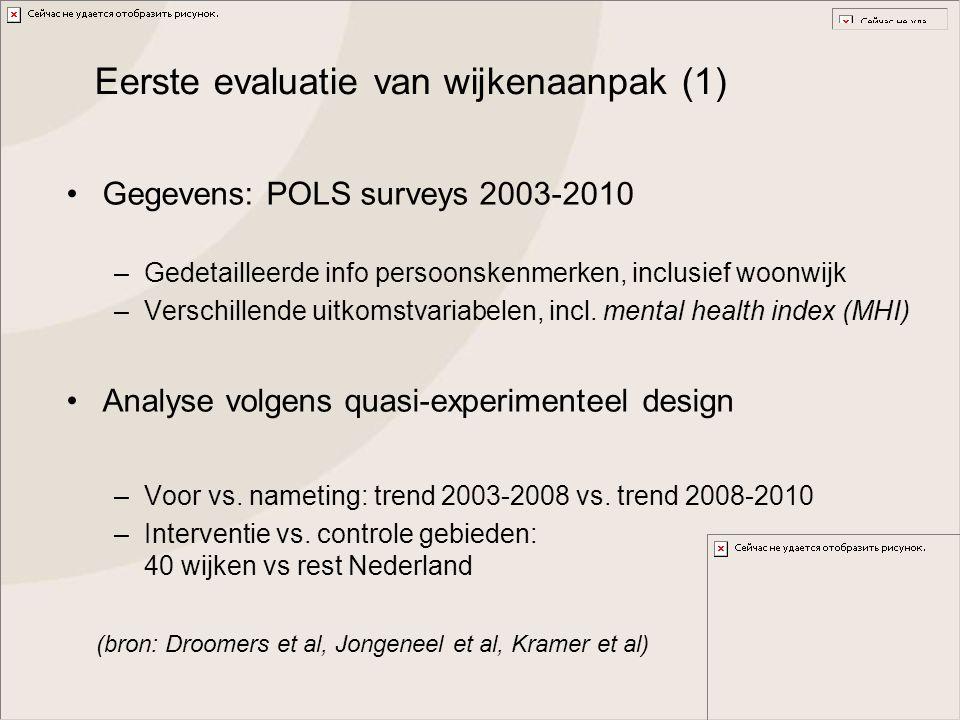 Eerste evaluatie van wijkenaanpak (1)