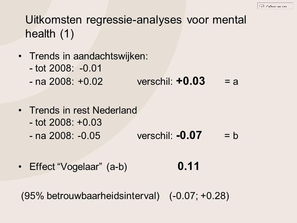 Uitkomsten regressie-analyses voor mental health (1)