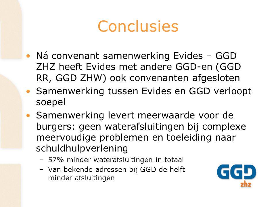 Conclusies Ná convenant samenwerking Evides – GGD ZHZ heeft Evides met andere GGD-en (GGD RR, GGD ZHW) ook convenanten afgesloten.