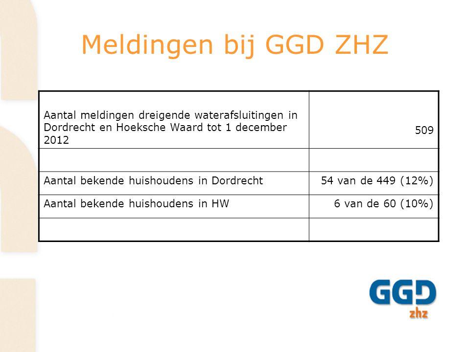 Meldingen bij GGD ZHZ Aantal meldingen dreigende waterafsluitingen in Dordrecht en Hoeksche Waard tot 1 december 2012.
