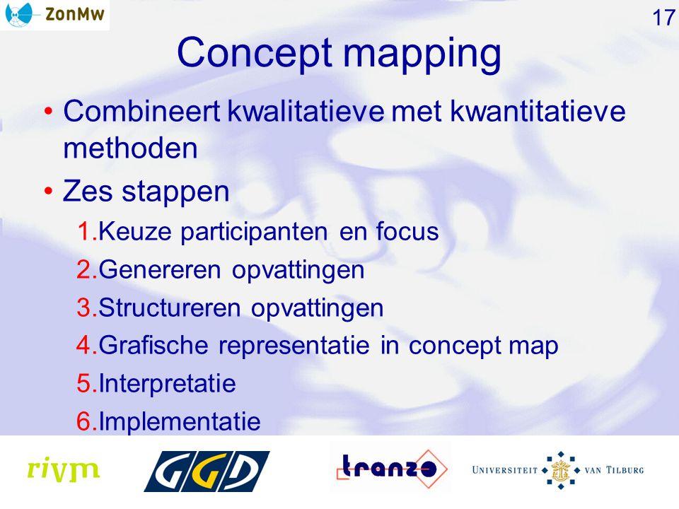 Concept mapping Combineert kwalitatieve met kwantitatieve methoden