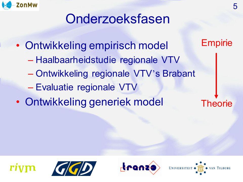 Onderzoeksfasen Ontwikkeling empirisch model