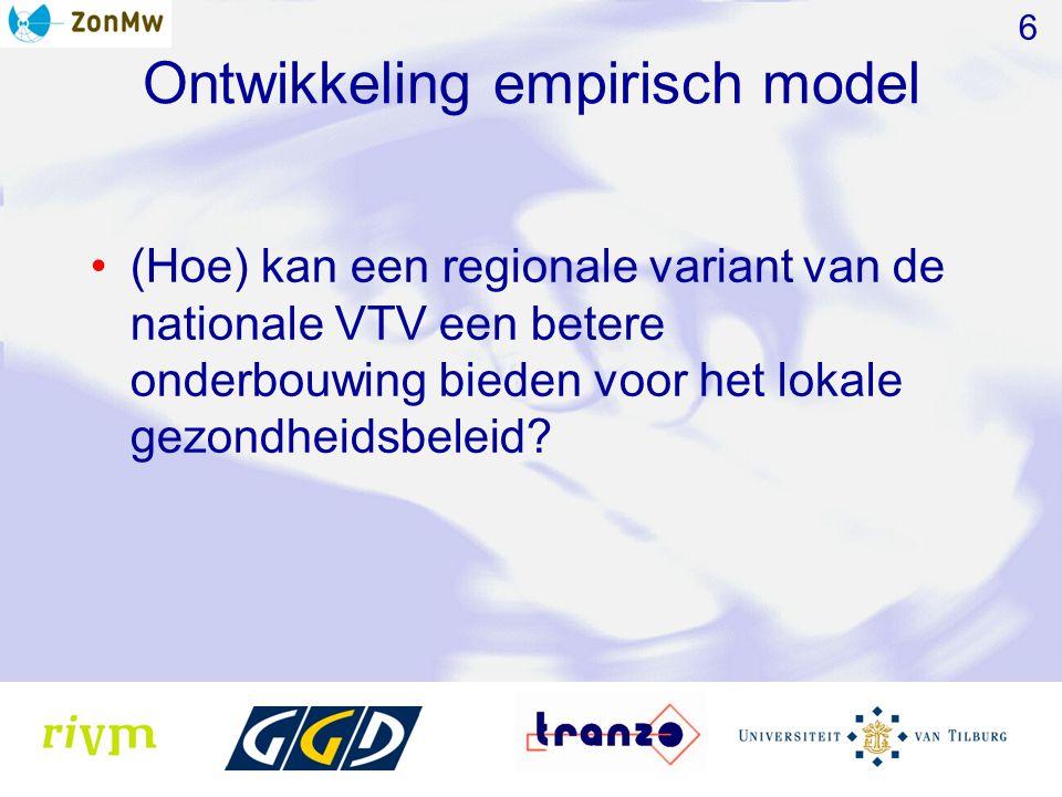 Ontwikkeling empirisch model