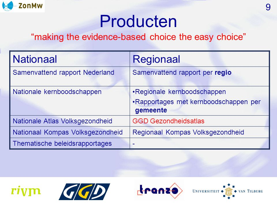 making the evidence-based choice the easy choice