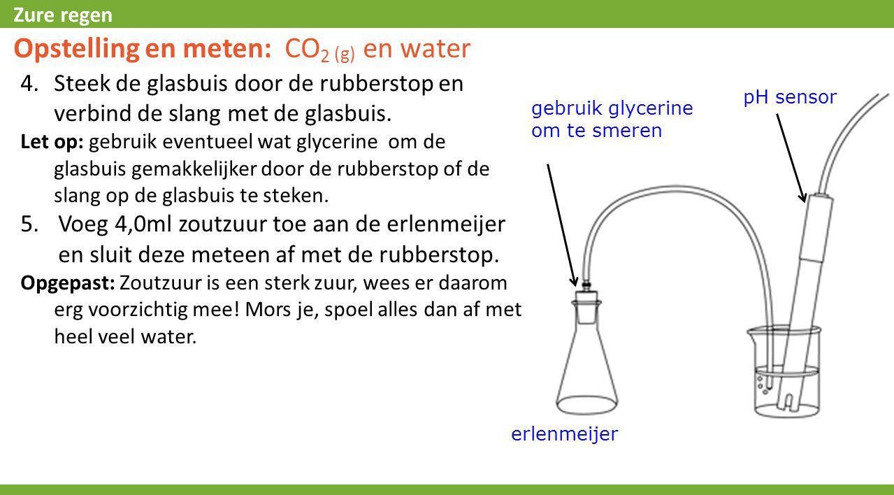 Opstelling en meten: CO2 (g) en water