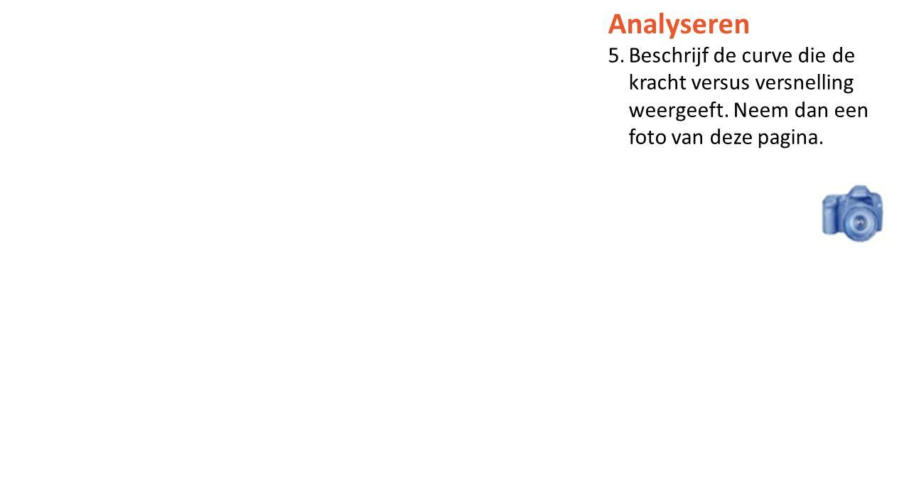 Analyseren Beschrijf de curve die de kracht versus versnelling weergeeft. Neem dan een foto van deze pagina.