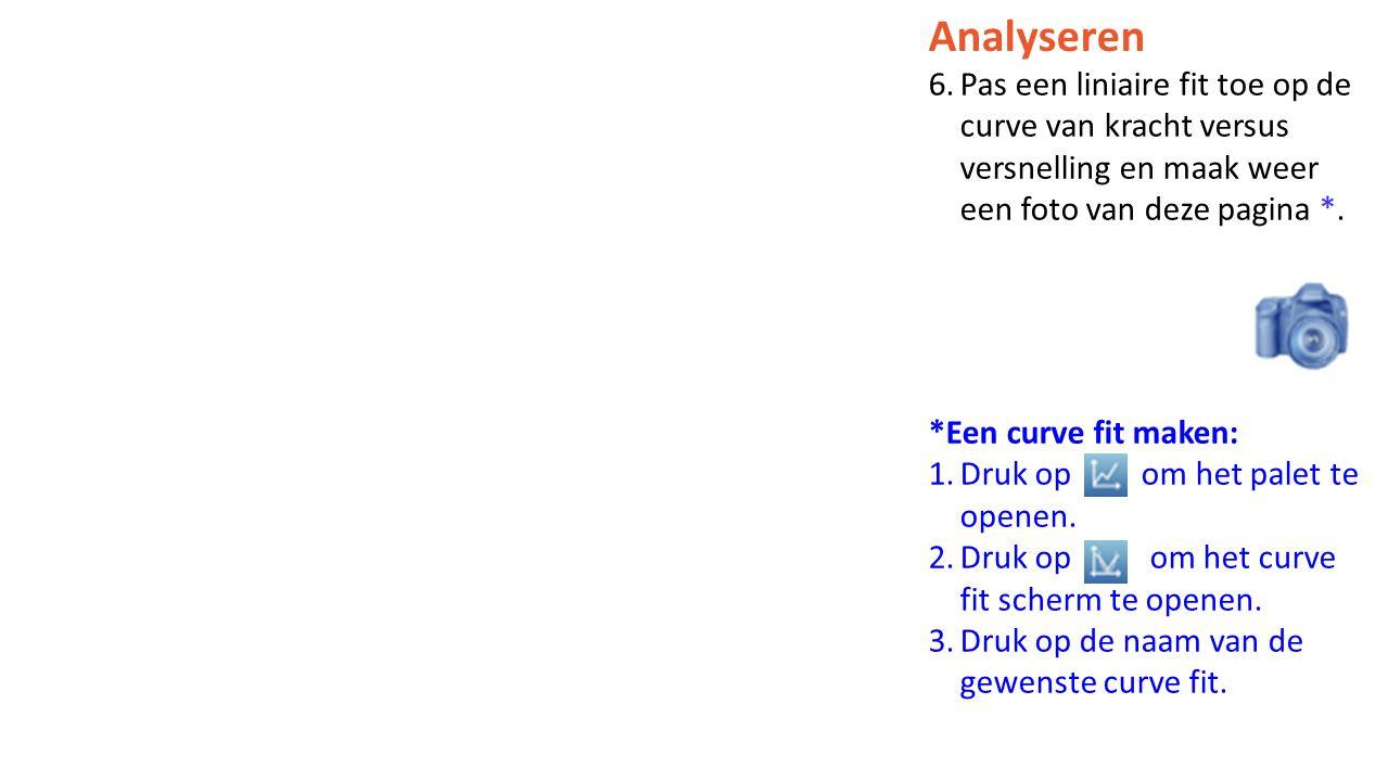 Analyseren Pas een liniaire fit toe op de curve van kracht versus versnelling en maak weer een foto van deze pagina *.