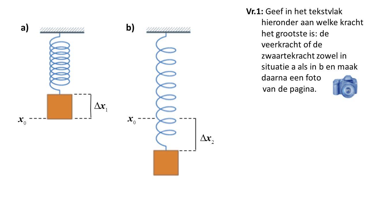 Vr.1: Geef in het tekstvlak hieronder aan welke kracht het grootste is: de veerkracht of de zwaartekracht zowel in situatie a als in b en maak daarna een foto