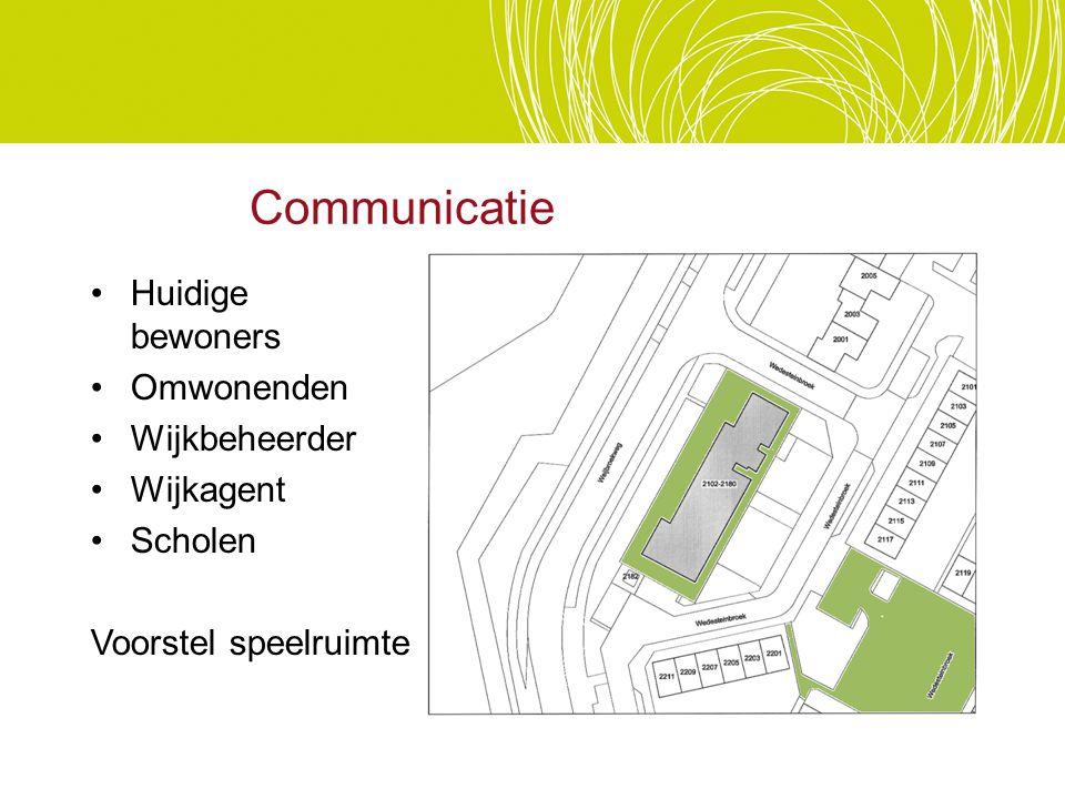 Communicatie Huidige bewoners Omwonenden Wijkbeheerder Wijkagent