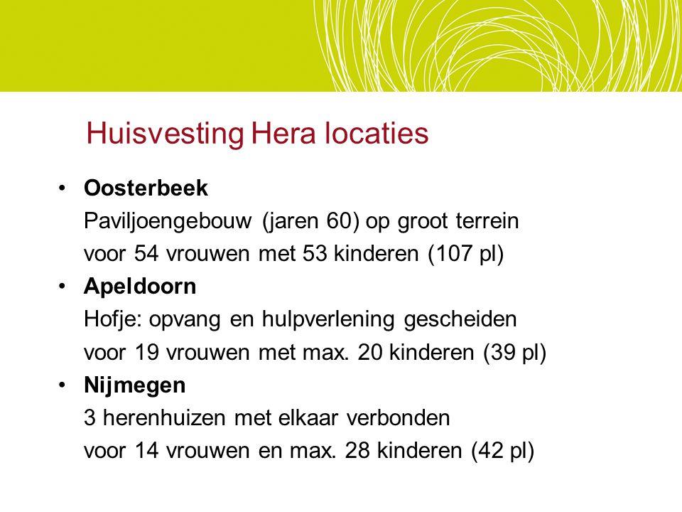 Huisvesting Hera locaties