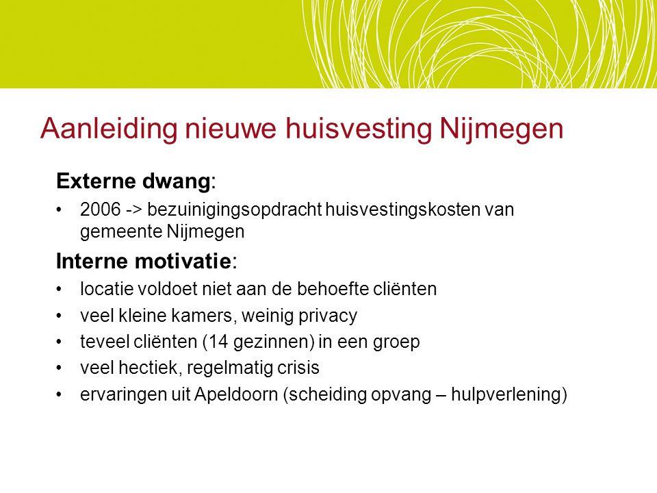 Aanleiding nieuwe huisvesting Nijmegen