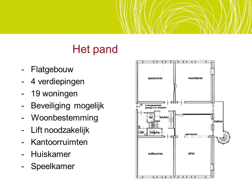 Het pand Flatgebouw 4 verdiepingen 19 woningen Beveiliging mogelijk