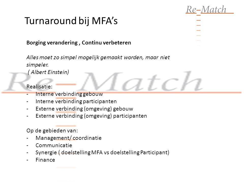 Turnaround bij MFA's Borging verandering , Continu verbeteren