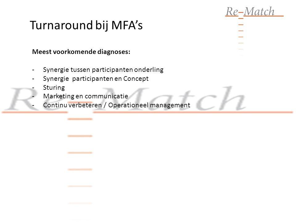 Turnaround bij MFA's Meest voorkomende diagnoses: