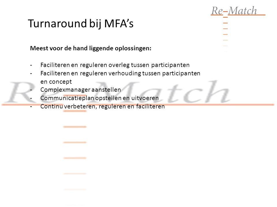 Turnaround bij MFA's Meest voor de hand liggende oplossingen: