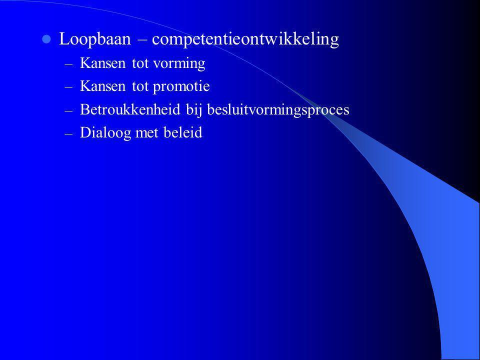 Loopbaan – competentieontwikkeling