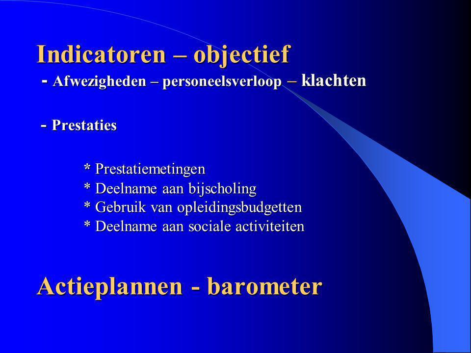 Indicatoren – objectief - Afwezigheden – personeelsverloop – klachten - Prestaties * Prestatiemetingen * Deelname aan bijscholing * Gebruik van opleidingsbudgetten * Deelname aan sociale activiteiten Actieplannen - barometer