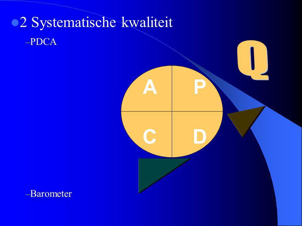 2 Systematische kwaliteit