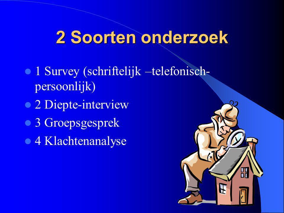 2 Soorten onderzoek 1 Survey (schriftelijk –telefonisch-persoonlijk)