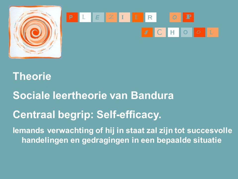 Sociale leertheorie van Bandura Centraal begrip: Self-efficacy.