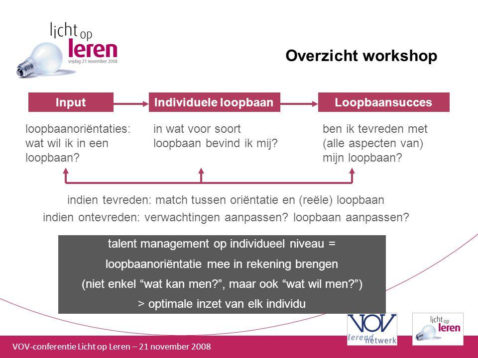 Overzicht workshop Input Individuele loopbaan Loopbaansucces
