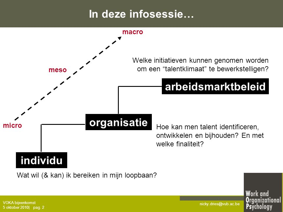 In deze infosessie… arbeidsmarktbeleid organisatie individu