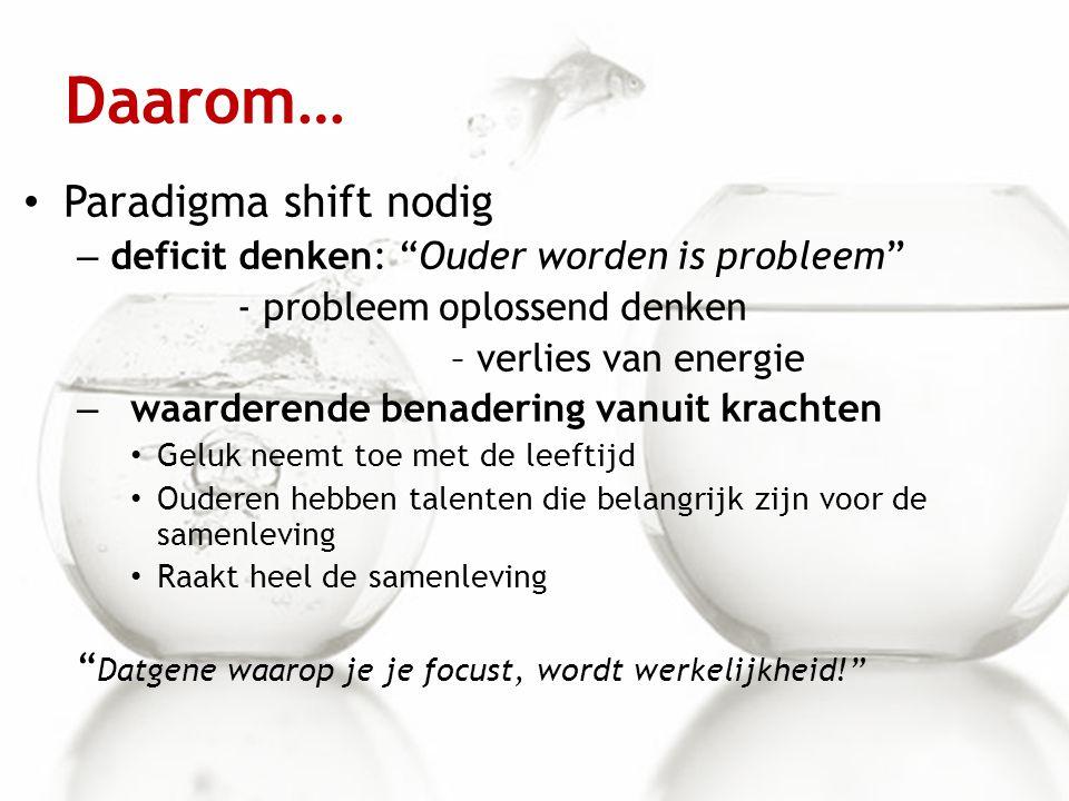 Daarom… Paradigma shift nodig