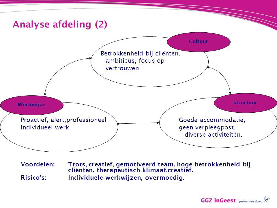 Analyse afdeling (2) ambitieus, focus op vertrouwen