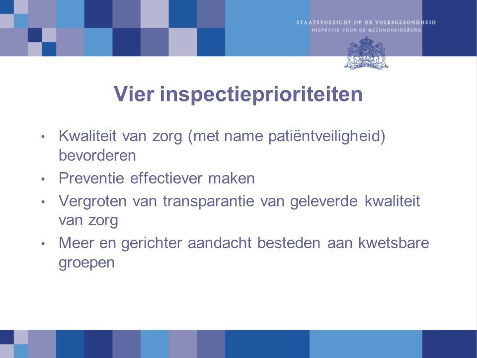 Vier inspectieprioriteiten