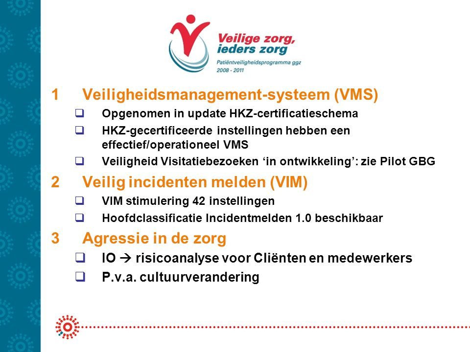 Veiligheidsmanagement-systeem (VMS)