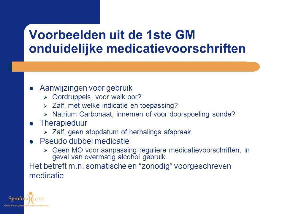 Voorbeelden uit de 1ste GM onduidelijke medicatievoorschriften