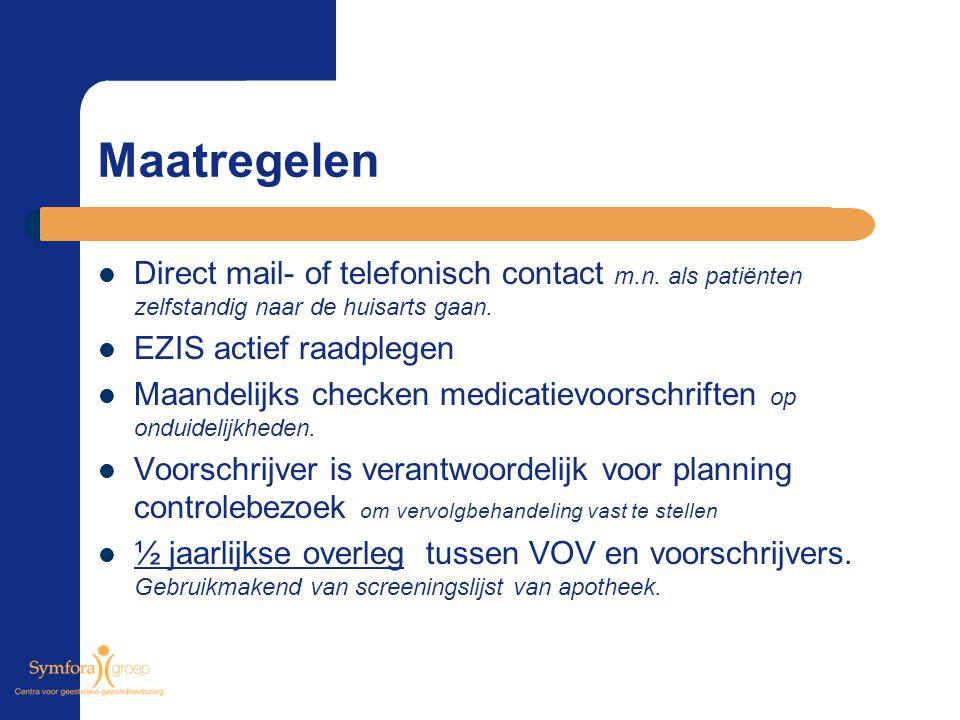 Maatregelen Direct mail- of telefonisch contact m.n. als patiënten zelfstandig naar de huisarts gaan.