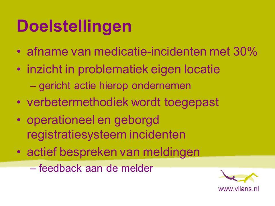 Doelstellingen afname van medicatie-incidenten met 30%